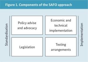 SAFO-Fig1-kl
