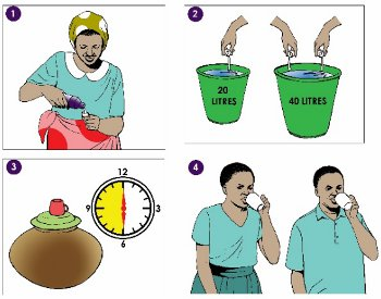 Promotion of water treatment with chlorine solutions to prevent diarrheal diseases. Illustration from training manual